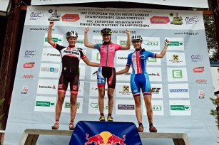 Foto auf Austria MTB Youngsters Team